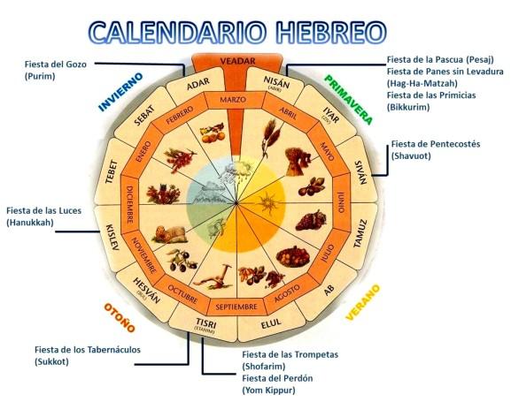 calendario-hebreo-4